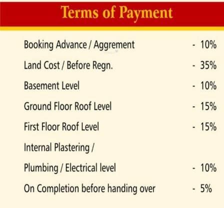 Devi Navapushpam Payment Plan