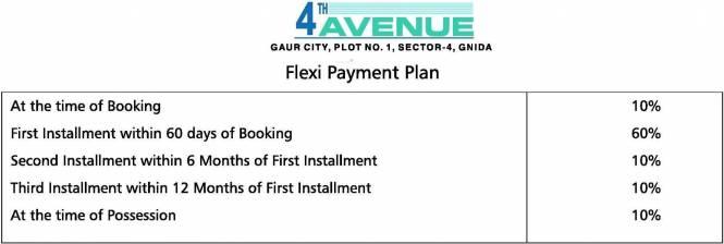 Gaursons 4th Avenue Payment Plan
