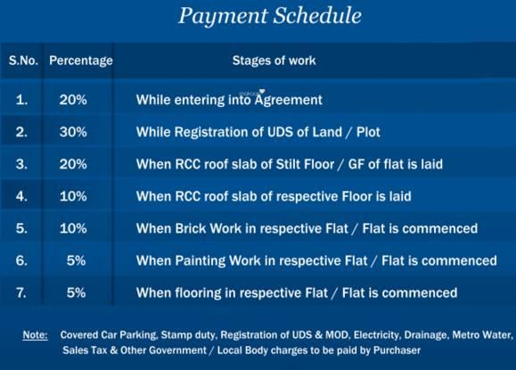 SM Aksharaa Payment Plan