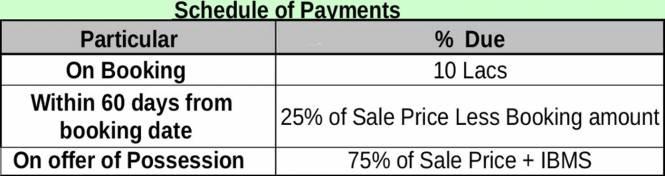 TATA Housing Primanti UberLuxe Payment Plan