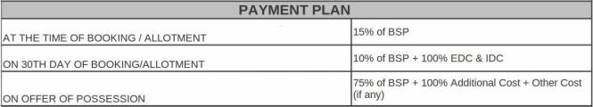 Omaxe New Heights Payment Plan