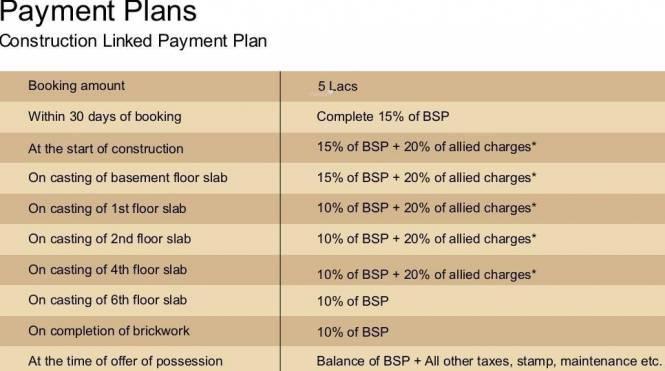 pratham Images for Payment Plan of Puri Pratham
