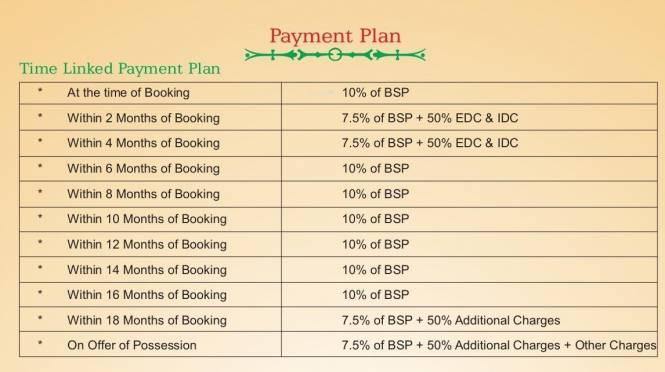 RPS Savana Payment Plan
