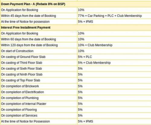 Suncity Heights Payment Plan