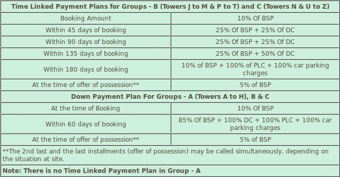BPTP Park Floors I Payment Plan