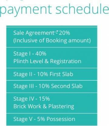 Sark Two Payment Plan