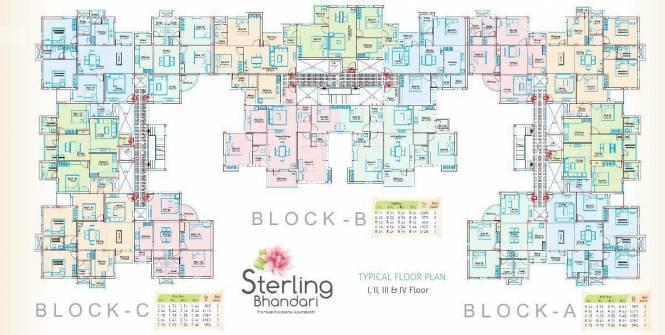 Sterling Bhandari Cluster Plan