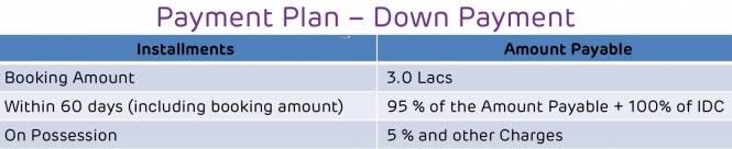 Adani Elysium Payment Plan