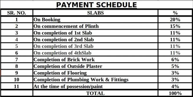 Tater Florence Payment Plan