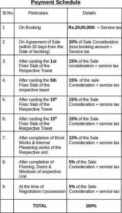 Vamsiram Jyothi Cosmos Payment Plan