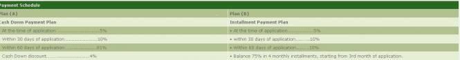 Eldeco City Payment Plan