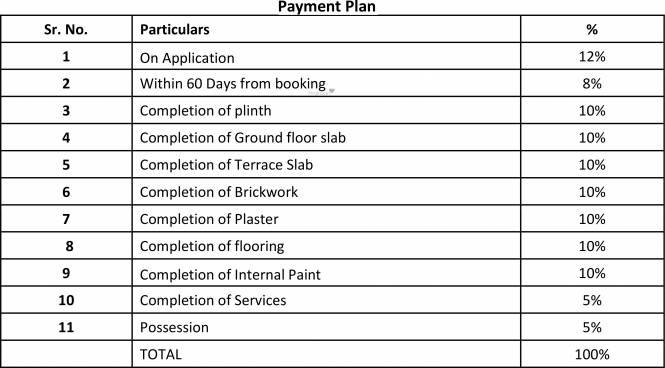 Mahindra Bloomdale Villa Payment Plan