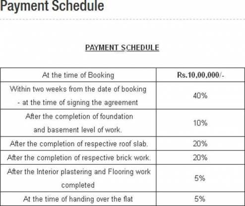 Mahalakshmi Enclave Payment Plan