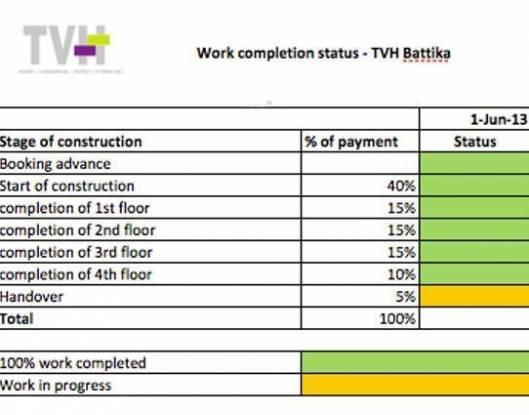 TVH Battika Payment Plan
