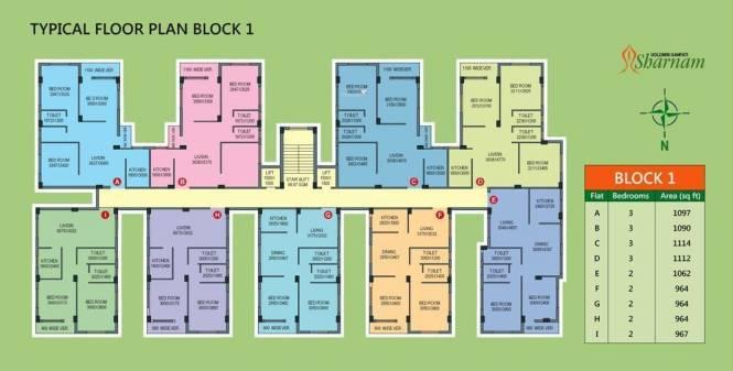 Goldwin Sharnam Cluster Plan
