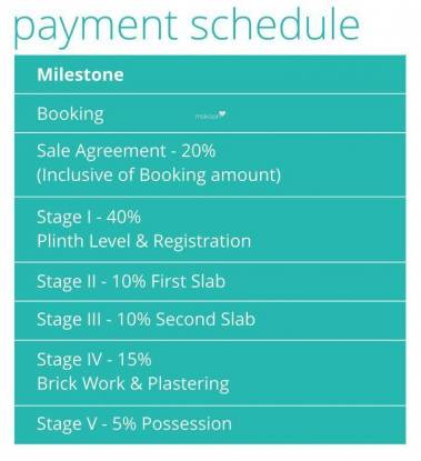 Sark One Extension Payment Plan