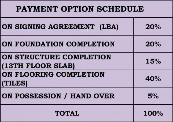 Vajram Tiara Payment Plan