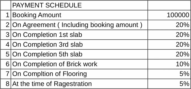 NR White Meadows Payment Plan