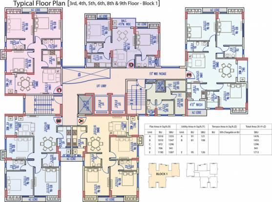 Merlin Legacy Cluster Plan