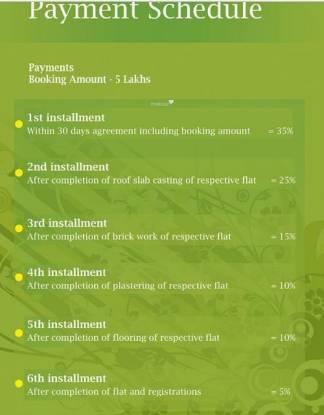 Homebase Panchamukhi Greens Payment Plan
