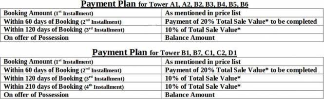 SRS Royal Hills Payment Plan
