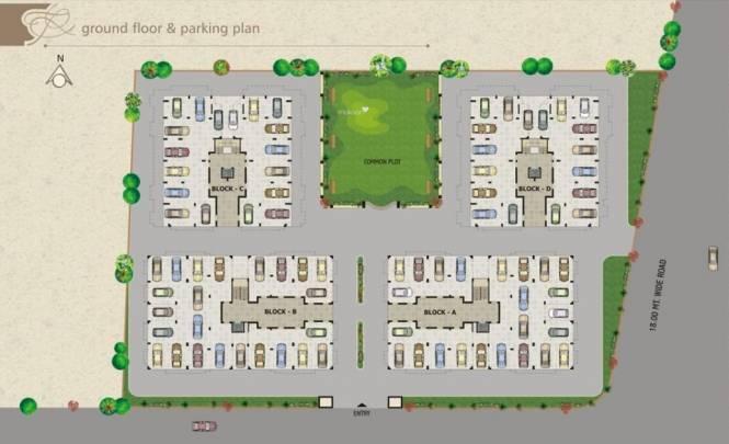 Rushabhdev Sharan Status Cluster Plan