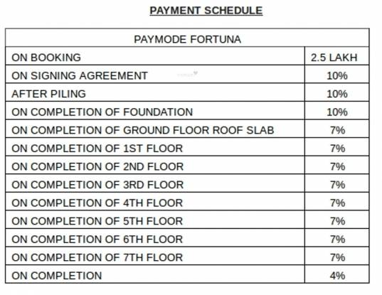 Shwas Fortuna Payment Plan