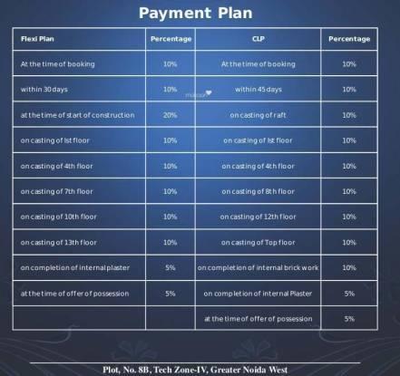 Omkar Royal Nest Payment Plan