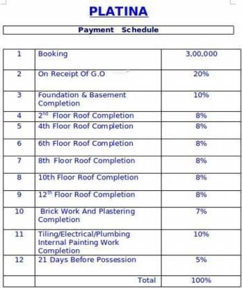 Appaswamy Platina Payment Plan