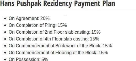 Hans Rezidency Payment Plan