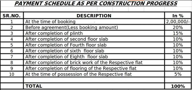 Sahyadri Shruberry Payment Plan