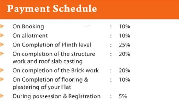 PDN Imperial Payment Plan