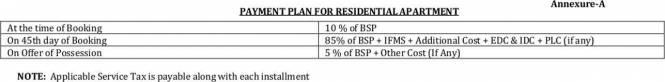Omaxe Spa Village Payment Plan