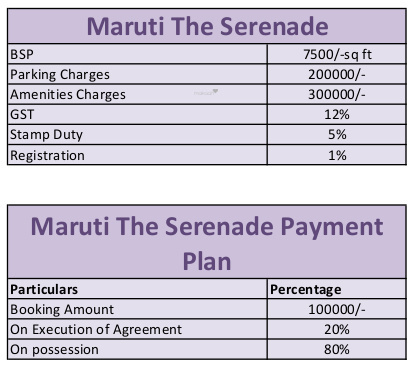 the-serenade Construction Linked Payment (CLP)