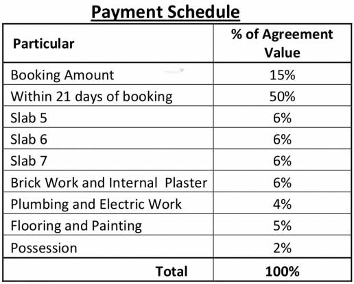 Sun Residency Payment Plan