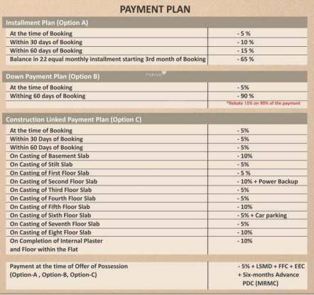 Astha Retreat Payment Plan