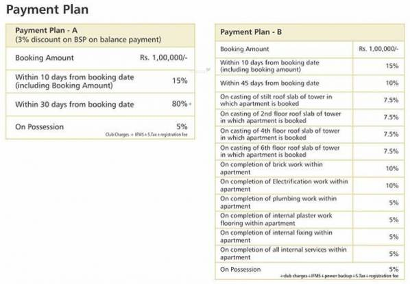 Gillco Towers Payment Plan