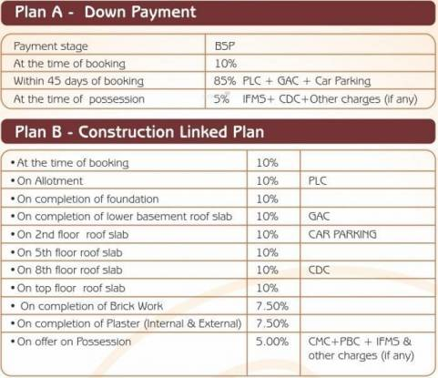 Images for Payment Plan of Oxirich Oxirich Avenue