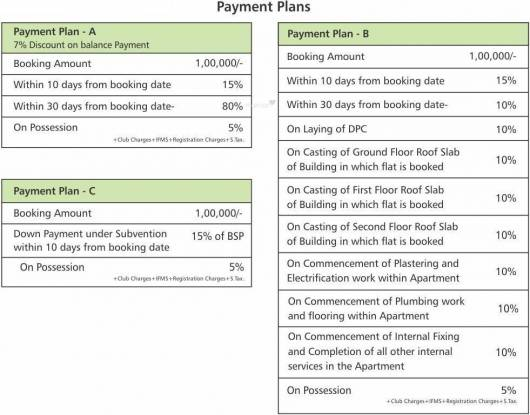 Gillco Palms Payment Plan