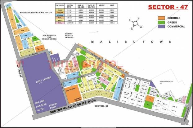 HUDA Plot Sector 47 Master Plan