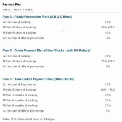 Parsvnath City Payment Plan