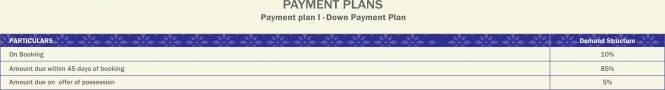 Mahagun Meadows Villa Payment Plan