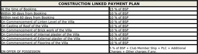 Omaxe City Villas Payment Plan