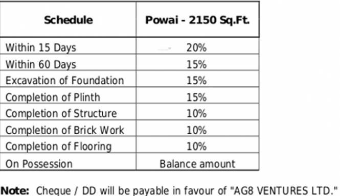 Aakriti Aquacity Powai Payment Plan