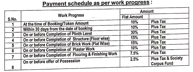 heights Construction Linked Payment (CLP)