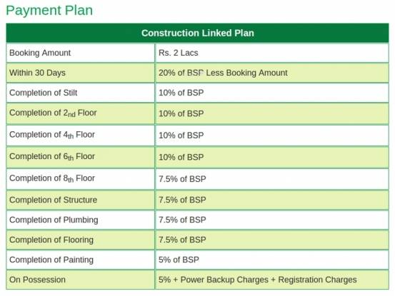 Future Amari Heights Payment Plan