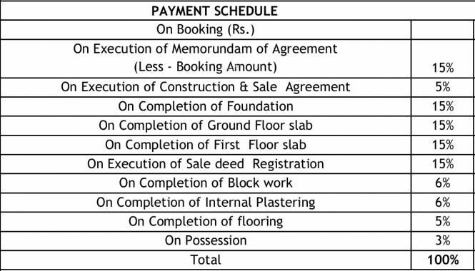 shreshta Images for Payment Plan of Shriram Shreshta