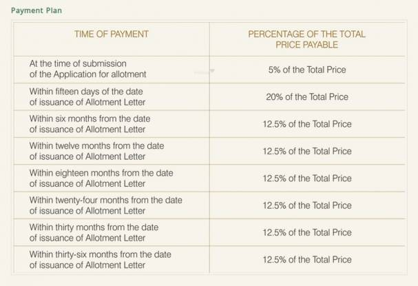 Images for Payment Plan of Pivotal Devaan