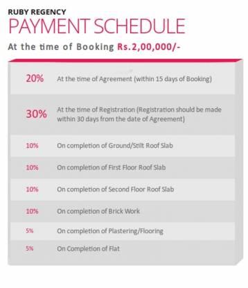 Ruby Regency Payment Plan