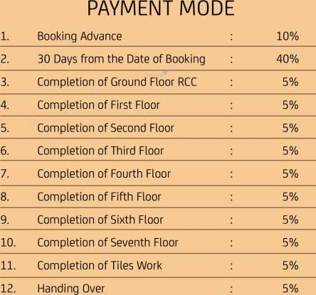 Sree Daksha Sanshray Phase II Payment Plan